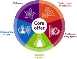 ES Core Offer