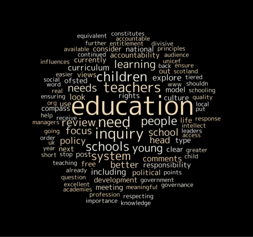 Compass Inquiry Tagcloud