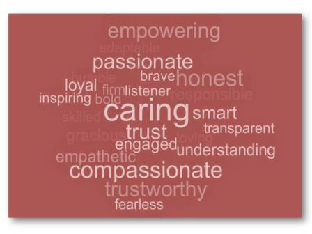 Care and Compassion