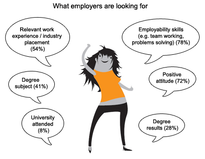 The Importance Of Soft Skills A Bcc Manifesto On Skills And Employment