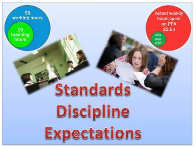 Standards, Discipline, Expectations
