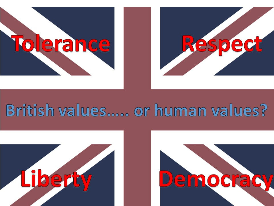 British Values And Smsc The Department For Education