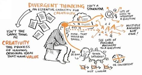 divergent_thinking