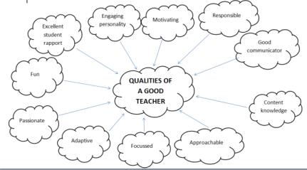 qual-of-good-teacher