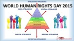 3Di, Maslow and UN Human Rights Day