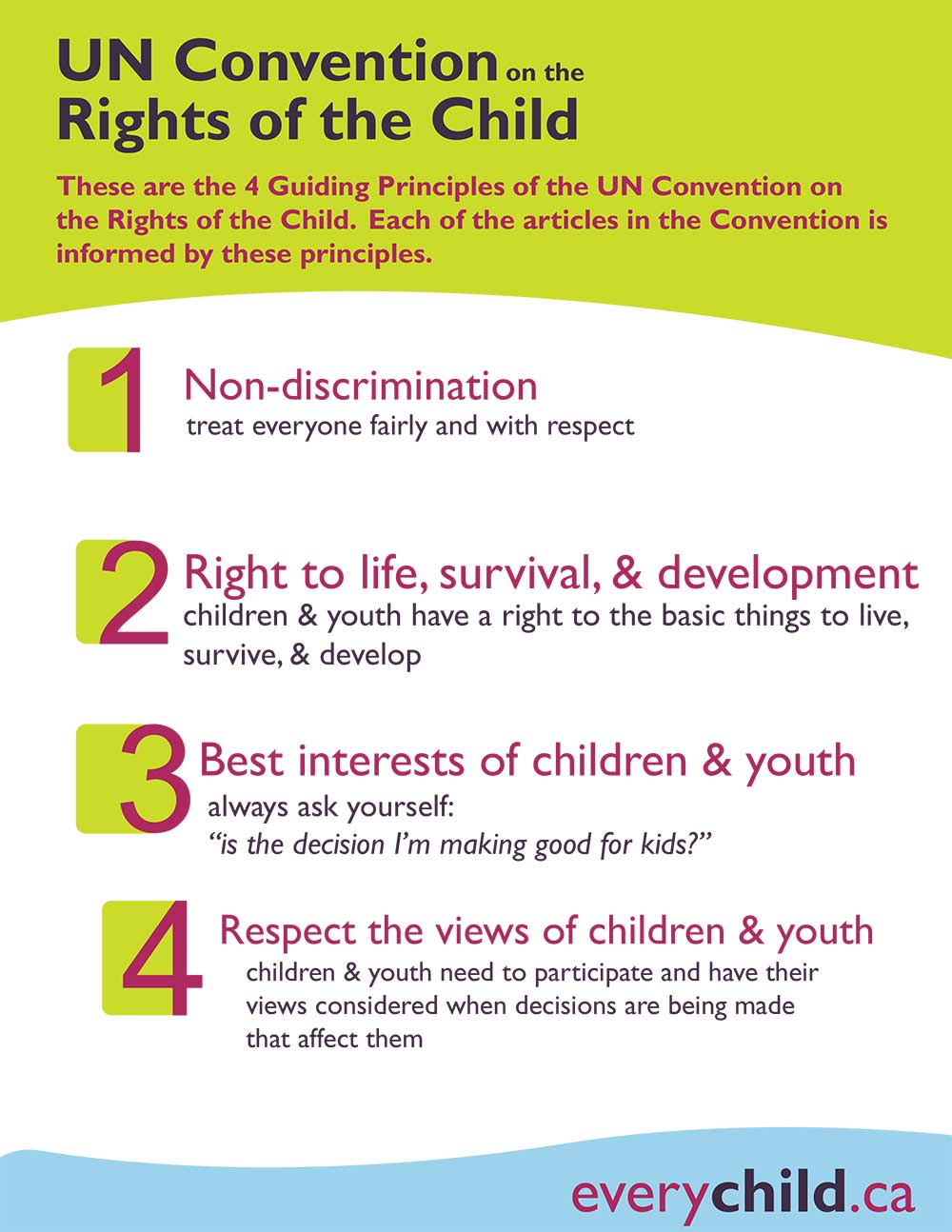 importance of the uncrc Convention on the rights of the child all rights are interconnected and of equal importance children's understanding of the issues raised in the convention.