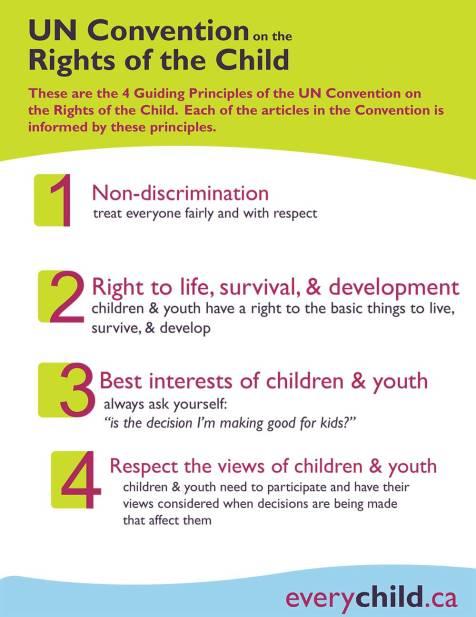 uncrc-guiding-principles