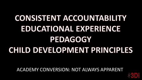 Academy conversion 2