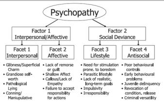 2-psychopathy-checklist